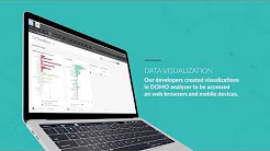 Chetu's Project Portfolio: Business Intelligence Data Optimized to Track KPI Processes